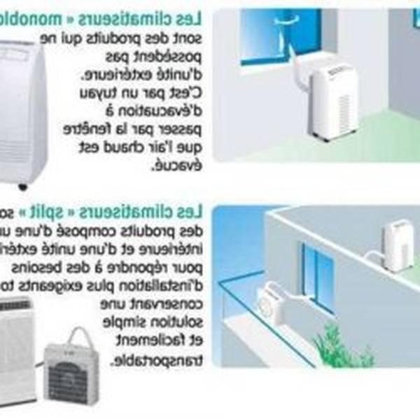 Installation climatisation appartement coût : Demandez votre étude gratuite